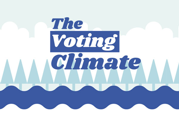 The Voting Climate