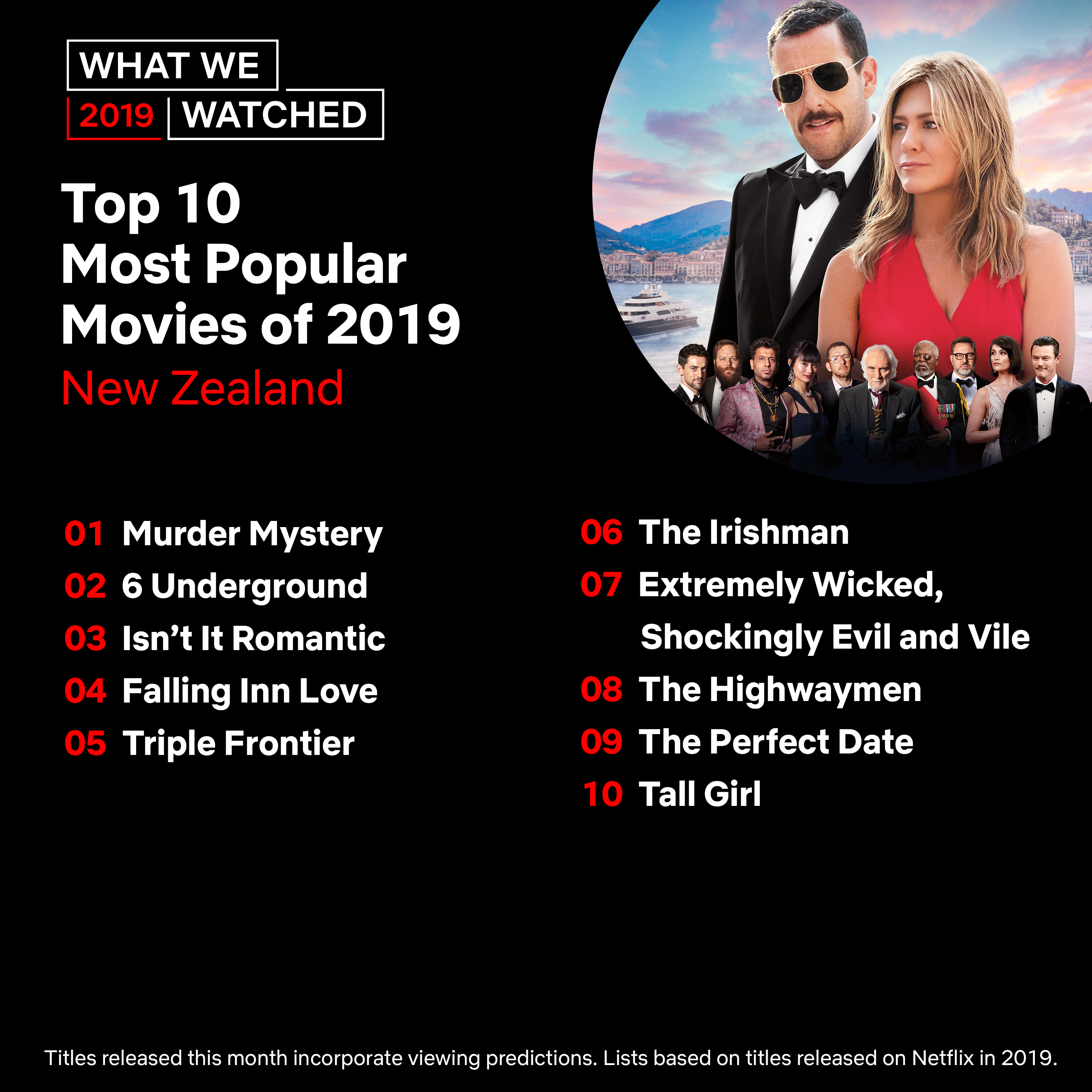 Murder Mystery is most popular Netflix release in Singapore