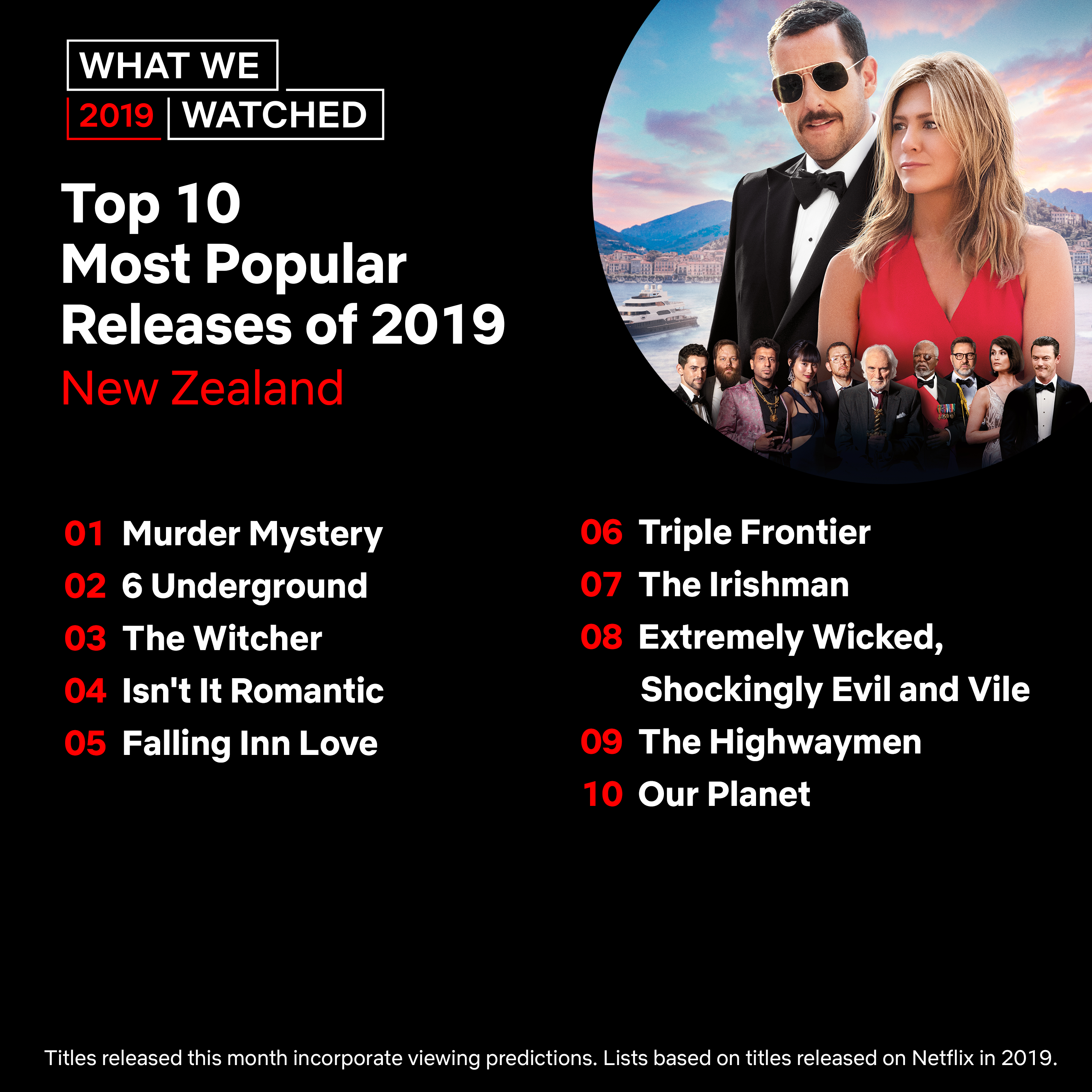 Netflix says 'Murder Mystery' its most popular USA release in 2019