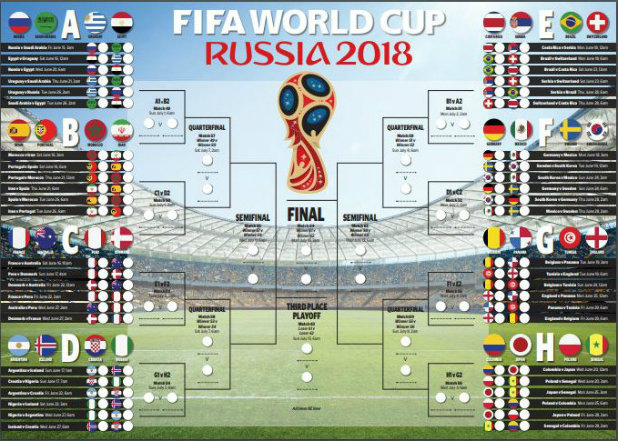 picture about World Cup Printable Schedule referred to as Russia 2018 Fifa Entire world Cup fixtures, printable wall chart